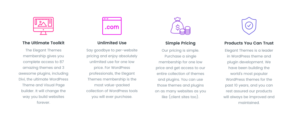 Elegant Themes and Why You Should Use Them