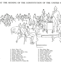 US Constitution Primary and Secondary Sources for Students   The Clever  Teacher [ 1526 x 2400 Pixel ]