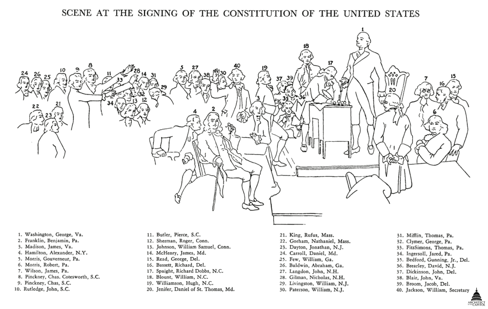 medium resolution of US Constitution Primary and Secondary Sources for Students   The Clever  Teacher