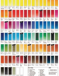 Color chart for winsor  newton artists watercolors also wn rh aoeartworld