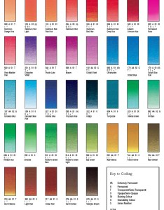 Color chart for winsor  newton cotman watercolors also wn rh aoeartworld