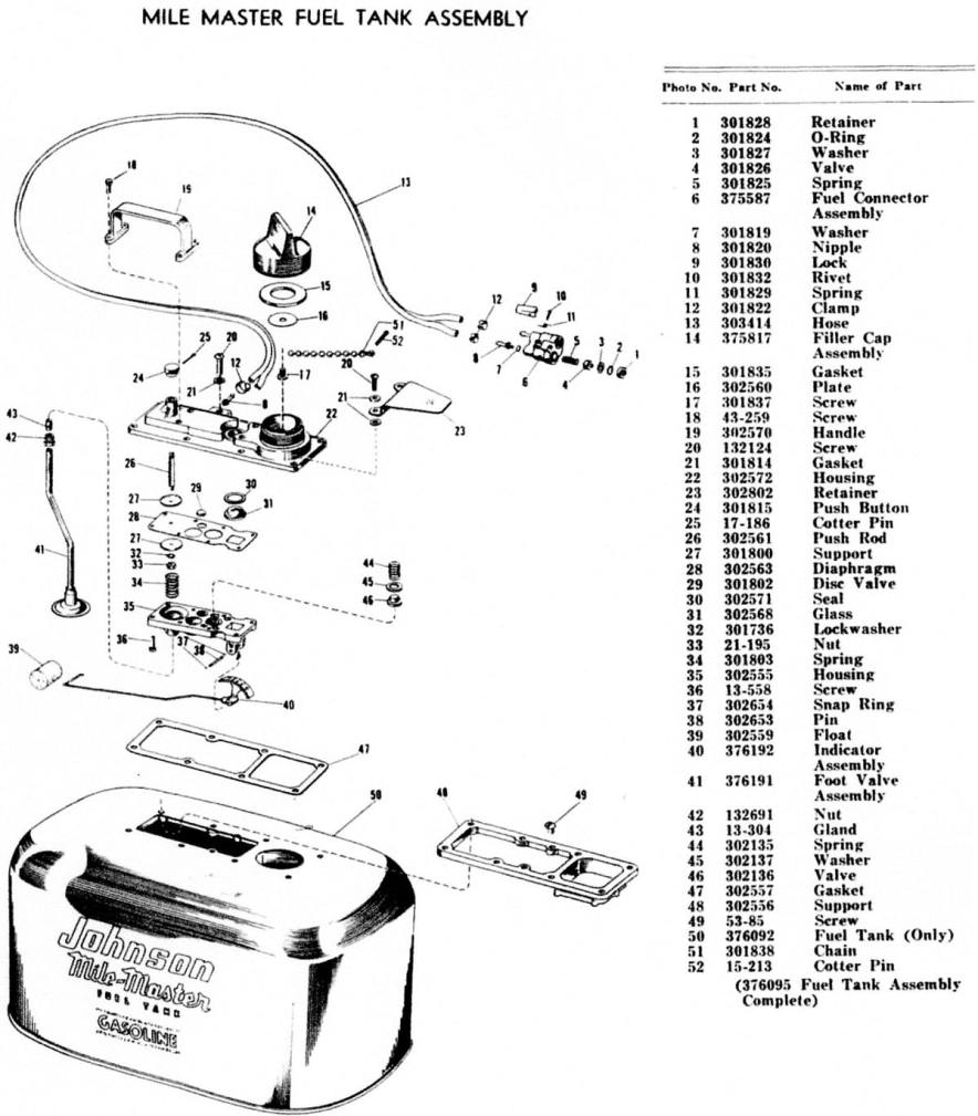 9.-Fuel-Tank-Group