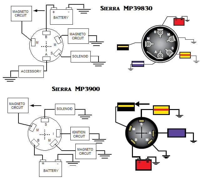 Sierra-Ignition-Switch-Wiring
