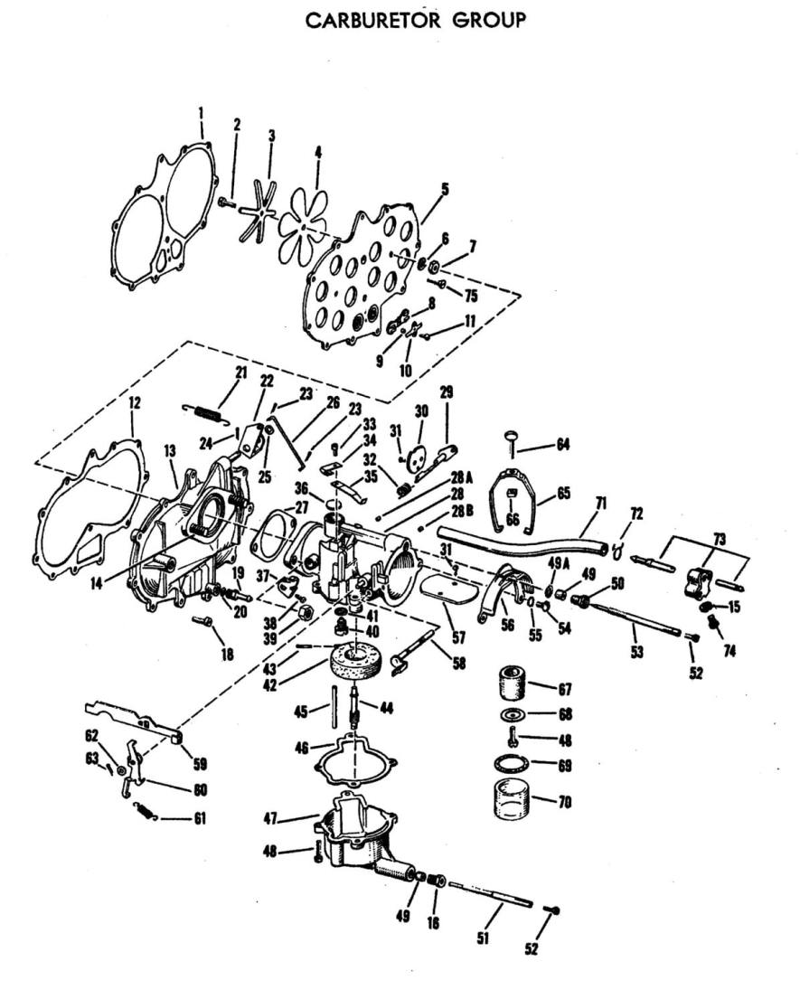 7.-Carburetor