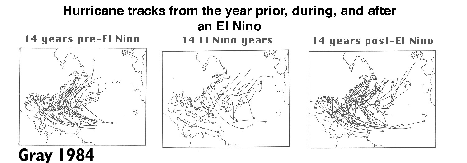 hight resolution of  moist static stability can also contribute toward hurricane changes due to enso with a drier more stable environment present during el ni o events