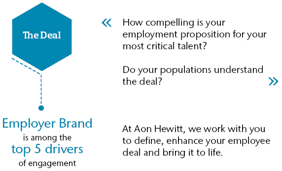 Real solutions to deliver your employee deal