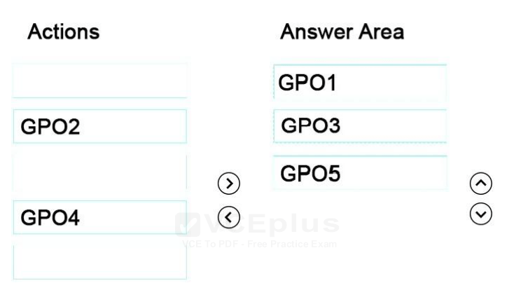 Which three GPOs should you identify in sequence? Answer