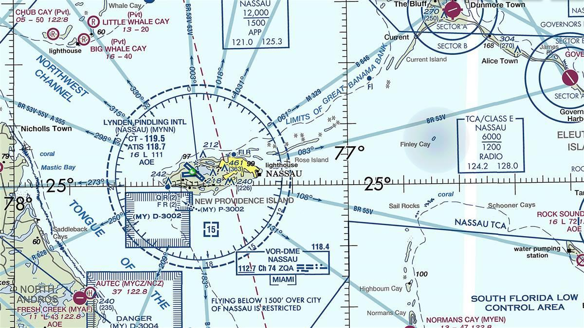 series of caribbean ocean vfr charts are now available from the faa along with also new  aeronautical chart user  guide published aopa rh