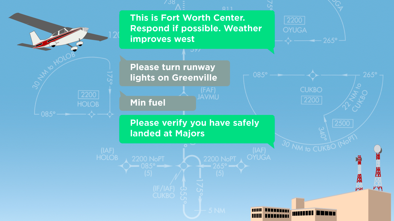 hight resolution of aopa graphic