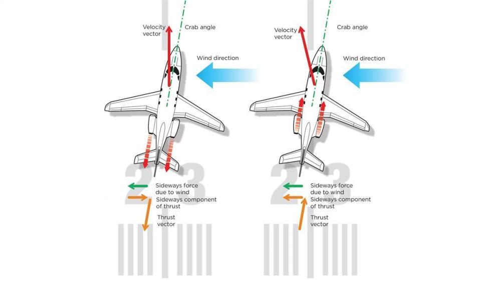 medium resolution of turbine reverse thrust