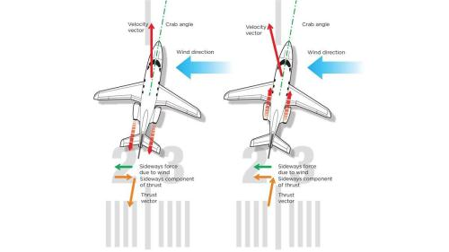 small resolution of turbine reverse thrust