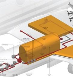 system rundown king air fuel systemssystem rundown king air fuel systems [ 4875 x 2743 Pixel ]