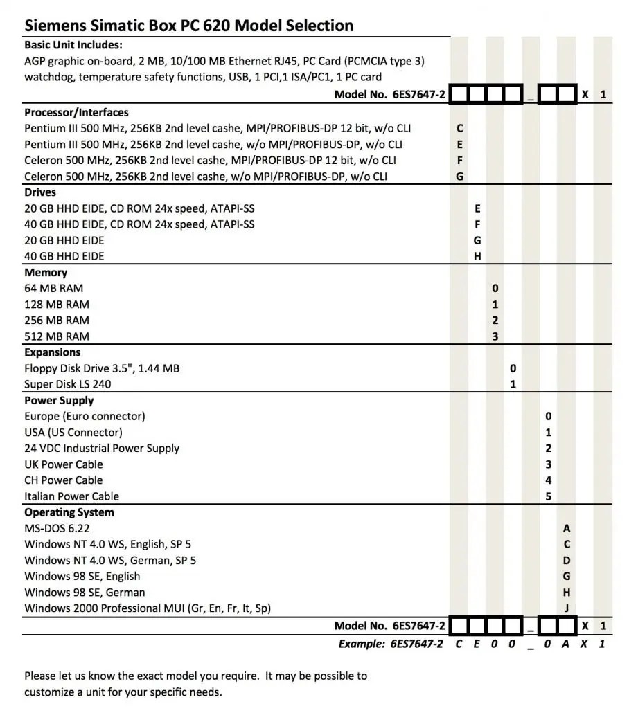 PC620 PDF
