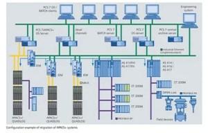 SIMATIC PCS 7/APACS+ OPERATOR SYSTEM