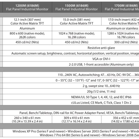 Industrial Computer Specifications