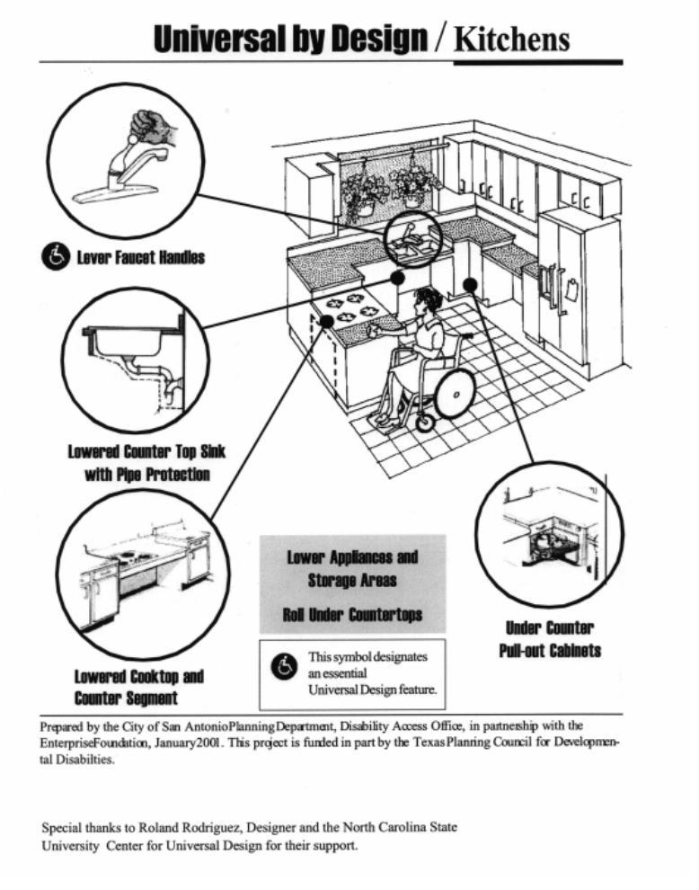 Accessibility, Home Modifications, & AT/Ergonomics