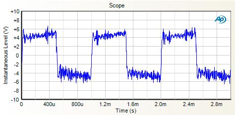 Square Waves - Audio Precision
