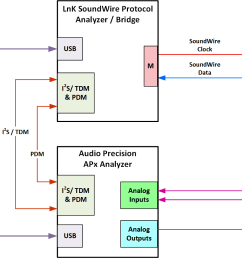 soundwire audio test system block diagram [ 1778 x 960 Pixel ]
