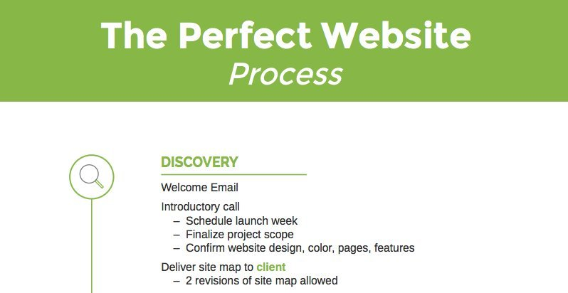 Design Process for Websites