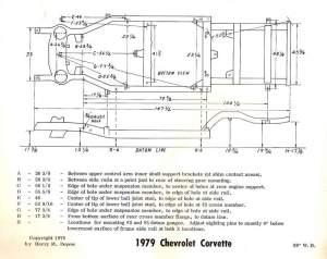Frame Charts | 1973 & 1978 Corvette