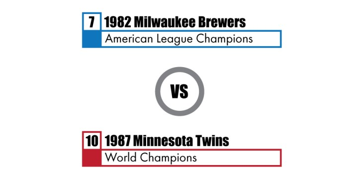 Pennant Winners Tournament – 87 Twins vs 82 Brewers