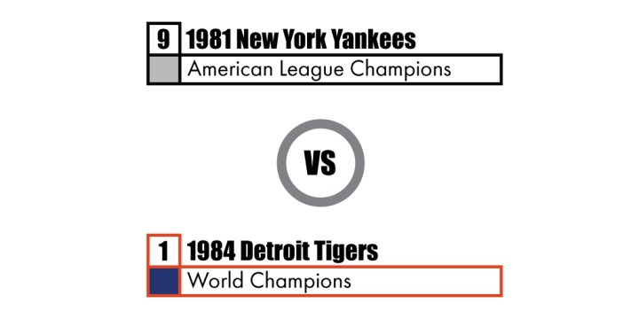 Pennant Winners Tournament 81 Yankees vs 84 Tigers