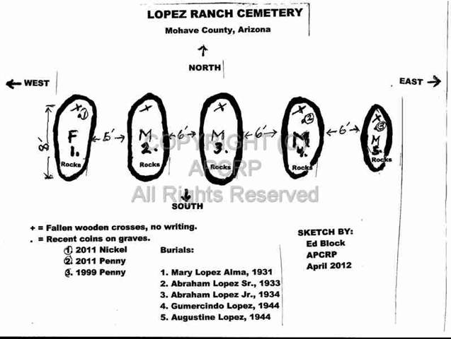 Map of cemetery andgraves by Ed Block.