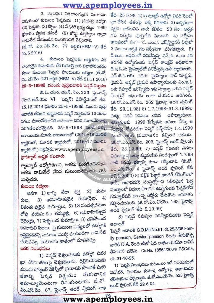 AP Telangana Revised Pension Rules 1980 in Telugu