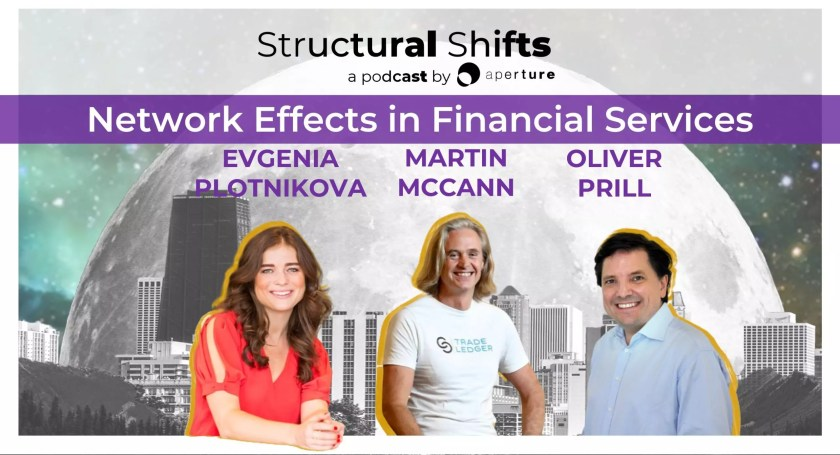 Network Effects in Financial Services, with Evgenia Plotnikova, Martin McCann, Oliver Prill