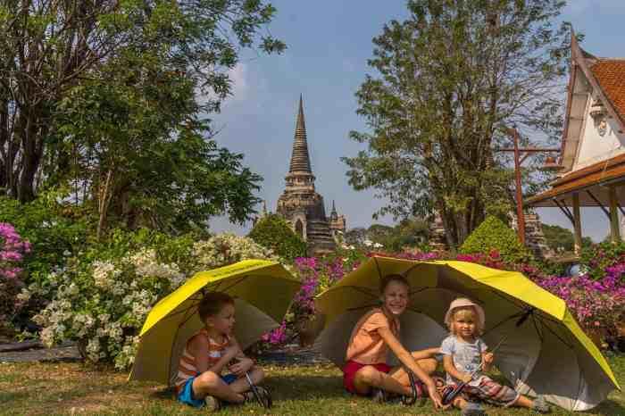 Młodzi Odkrywcy – Różne oblicza Tajlandii