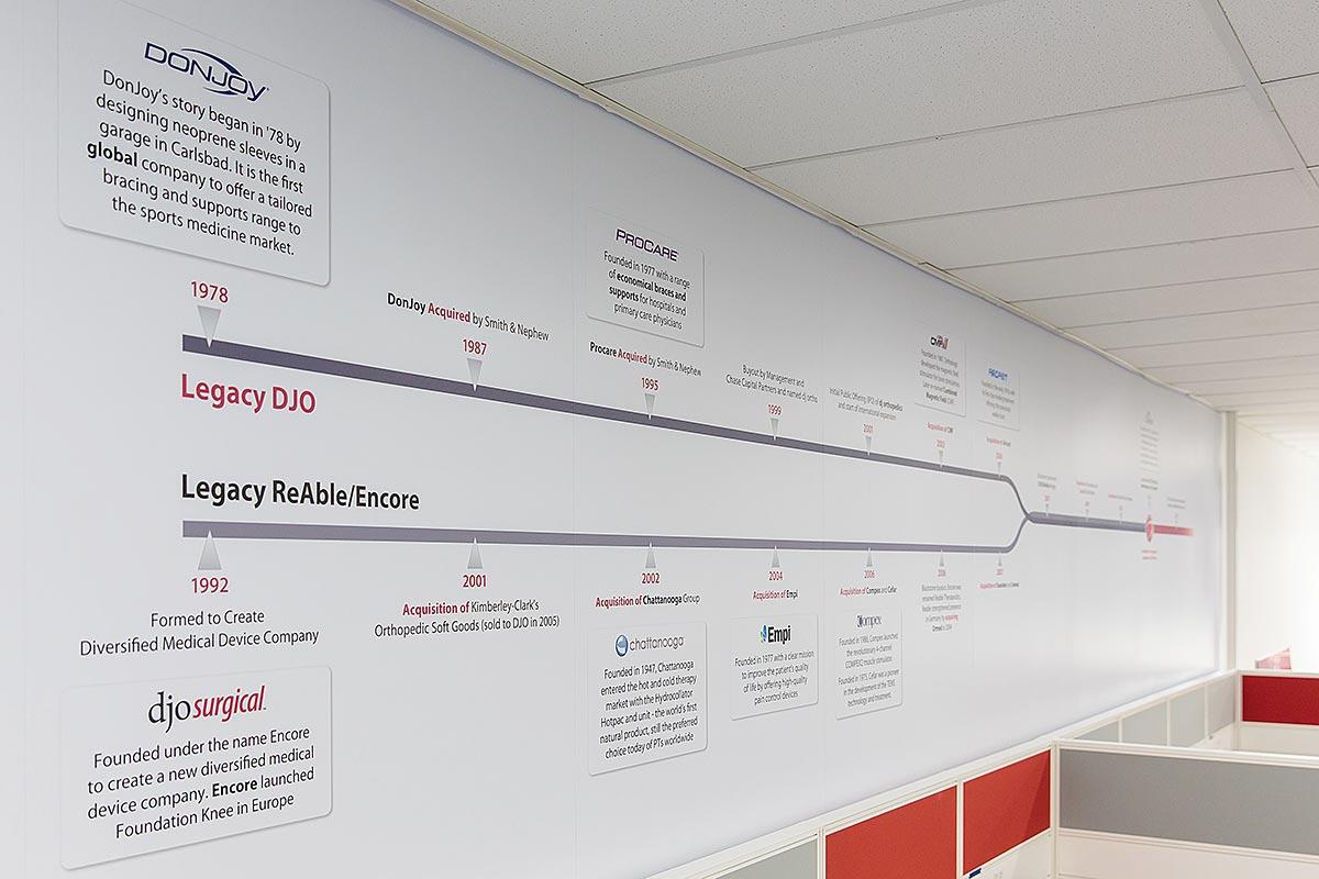 Kc Interior Design Services