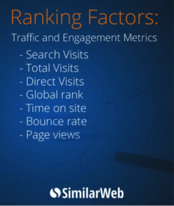 website-engagement-metrics