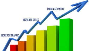 increase-home-business-profits3 linkedin