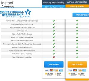 chris-farrell-membership-pricing-chrisfarrellmembership.com
