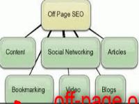 off-page optmization