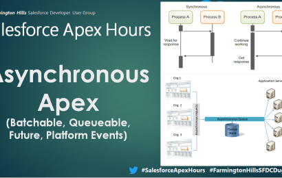 PayPal integration with Salesforce Archives - Apex Hours