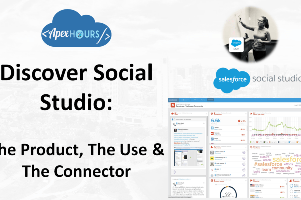 Social Studio Salesforce1