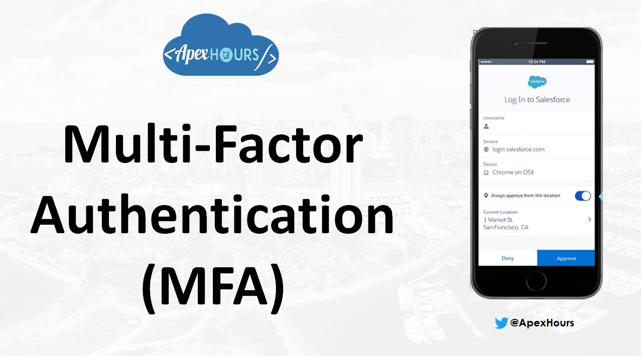 Multi-Factor Authentication MFA