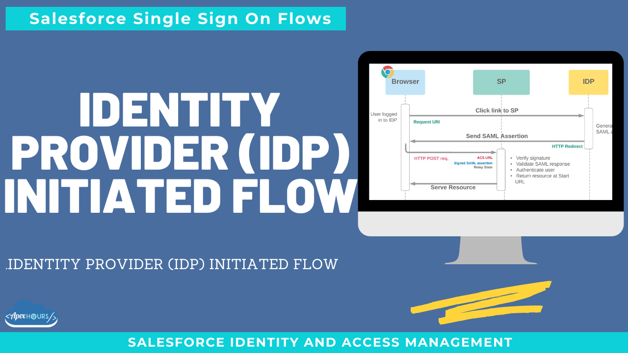 Identity Provider (IDP) Initiated SSO