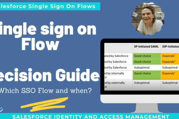 SSO Flow and Decision Guide