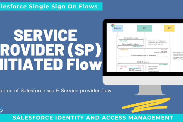 Service Provider-Initiated SAML Flow