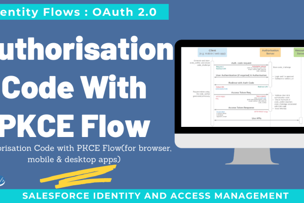 Authorisation Code With PKCE Flow
