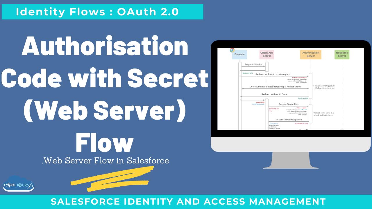 Web Server Flow