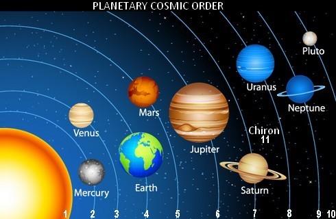 chiron dwarf planet