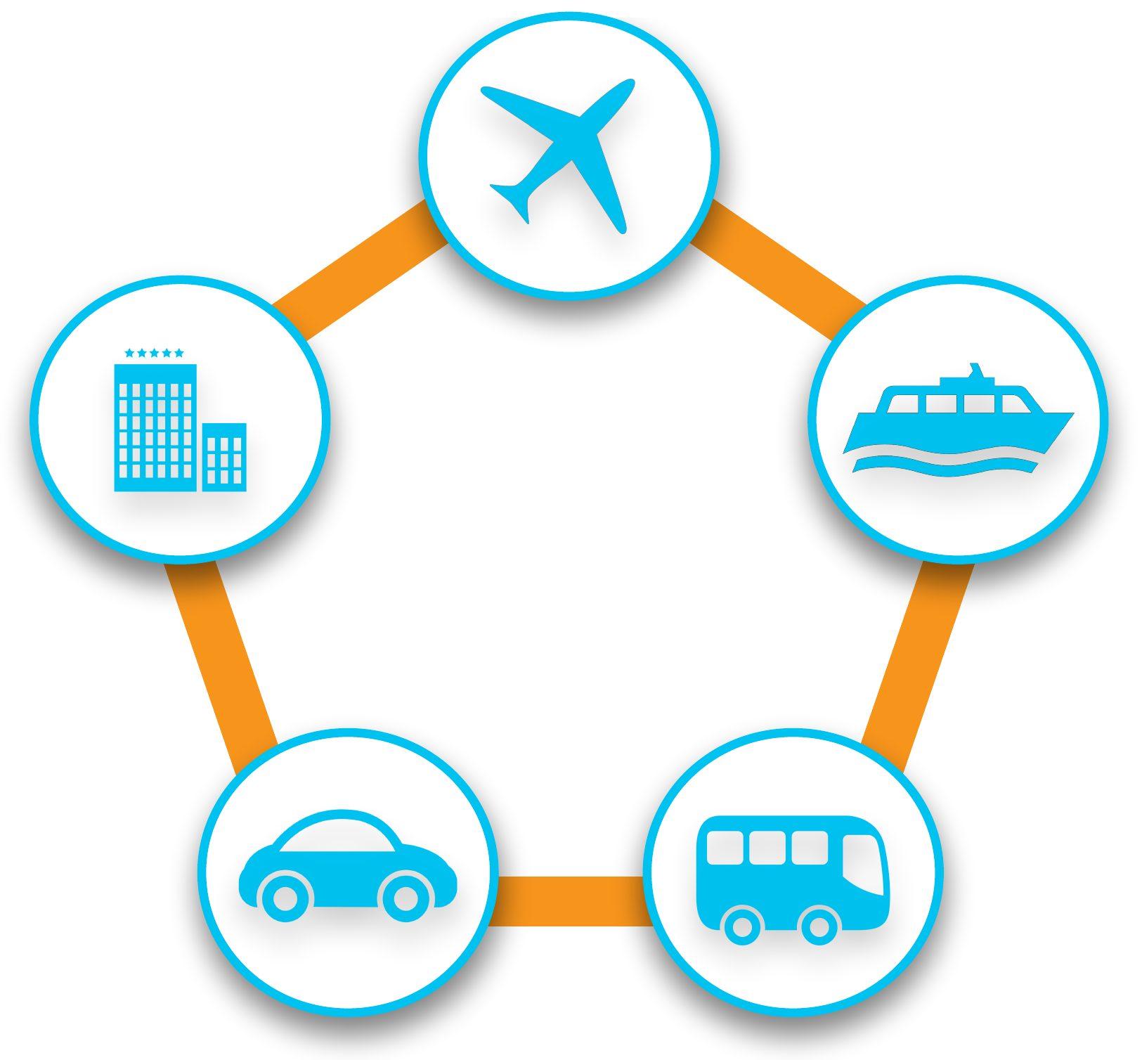 Flights, Hotels, Car, Rental, Business, Tour, Travel, Vacation