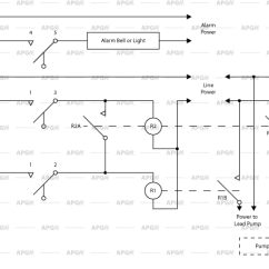 Pool Pump Setup Diagram Fisher Plow Wiring Minute Mount 2 Pumps For Free You How To Duplex Control With A Single Float Switch Apg Rh Apgsensors Com Everbilt