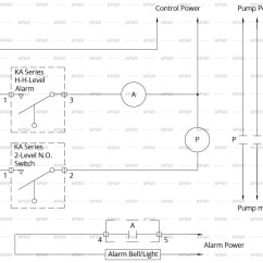 Reversing Drum Switch Wiring Diagram Mercruiser Water Pump Explanation On Dc Tank Float Installation And Control Diagrams Apg