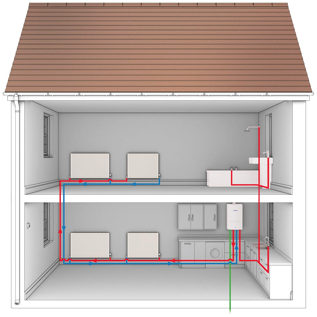 combi boiler central heating system diagram trane electric heat wiring installation choosing a aph plumbing
