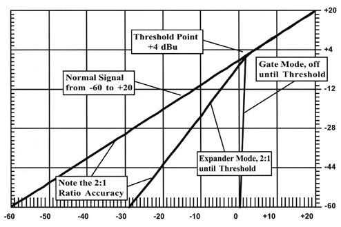 Isolation Transformer Grounding Diagram, Isolation, Free