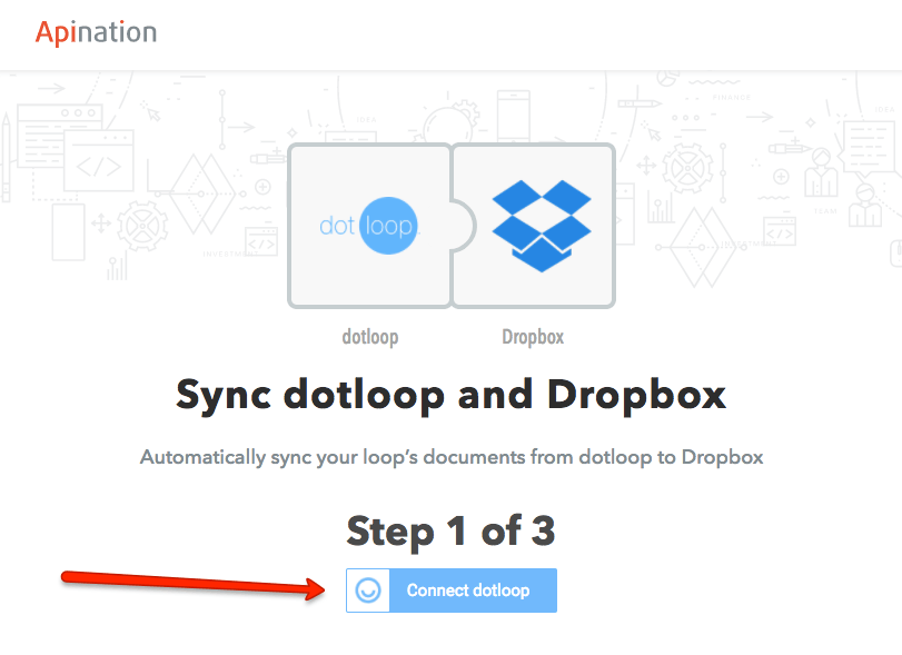 New to API Nation: dotloop and Dropbox sync - API Nation